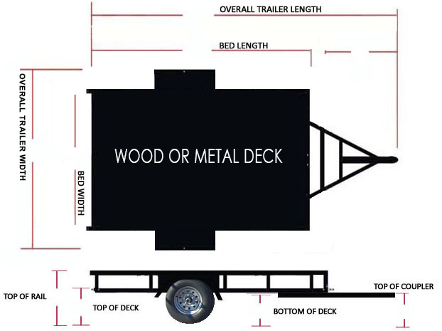 Echo Trailers 10' Advantage Schematic