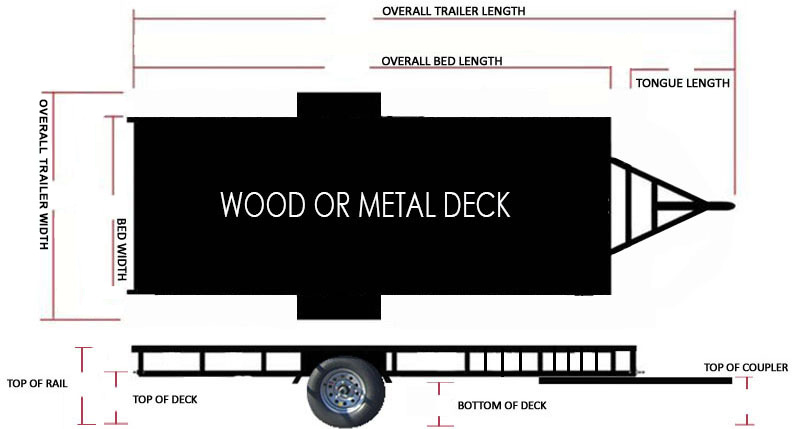 14' Echo Advantage Trailer Schematic