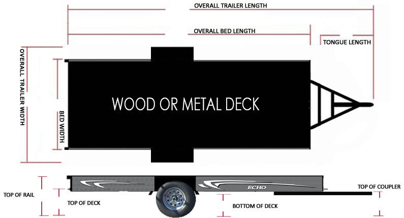 17' Echo Ultimate Trailer Schematic